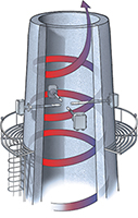 Illustration of flue/stack with MT100 insertion meters installed